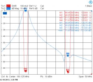 Типовые амплитудно-частотные характеристики дуплексера DPS2-6VM