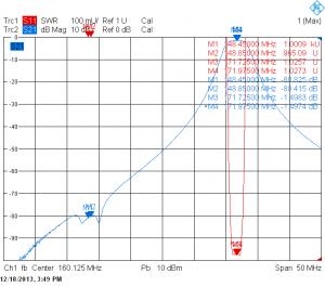 Типовые амплитудно-частотные характеристики дуплексера DPS2-6VM_